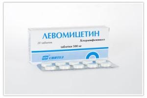 Левомицетин от прыщей